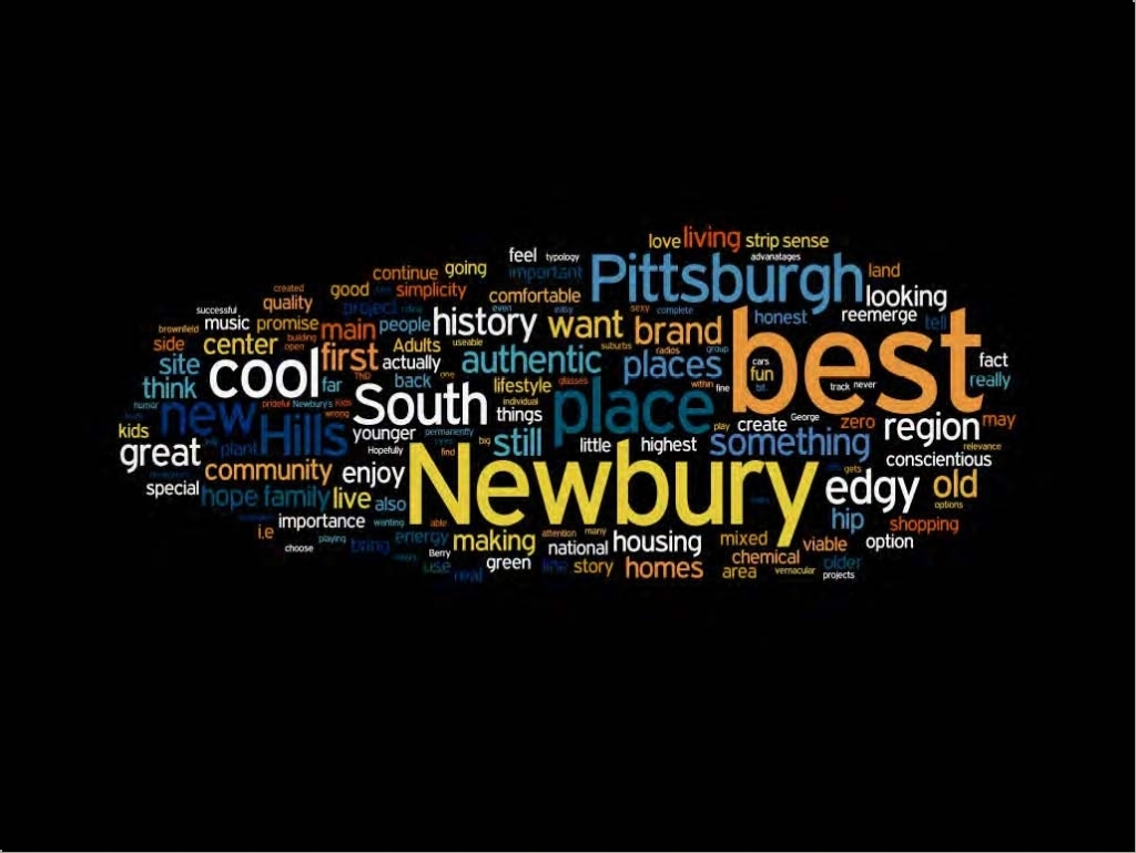 Newbury_wordle_jpg